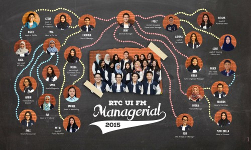 Managerial